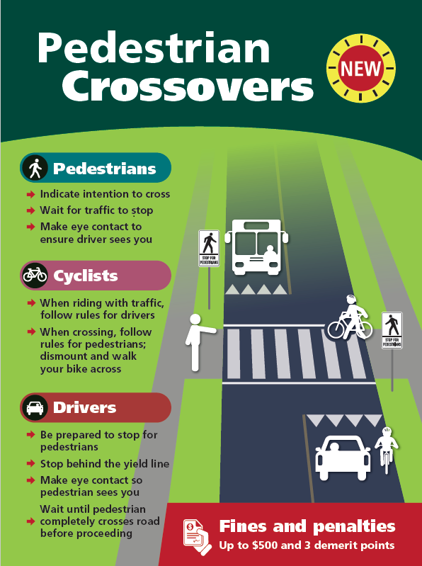 Pedestrian Crossovers